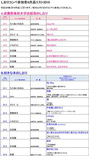 list_20160609
